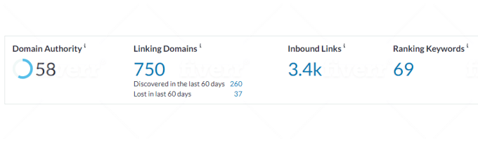 I will increase moz domain authority increase moz da 50 plus with strong backlinks