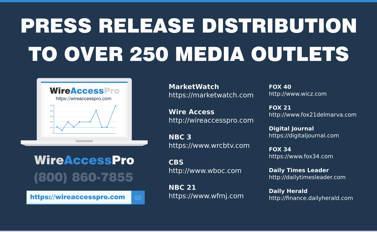 Press Release Distribution to over 250 News Sites