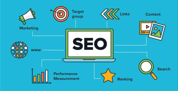 I will write SEO optimized article for website rankings