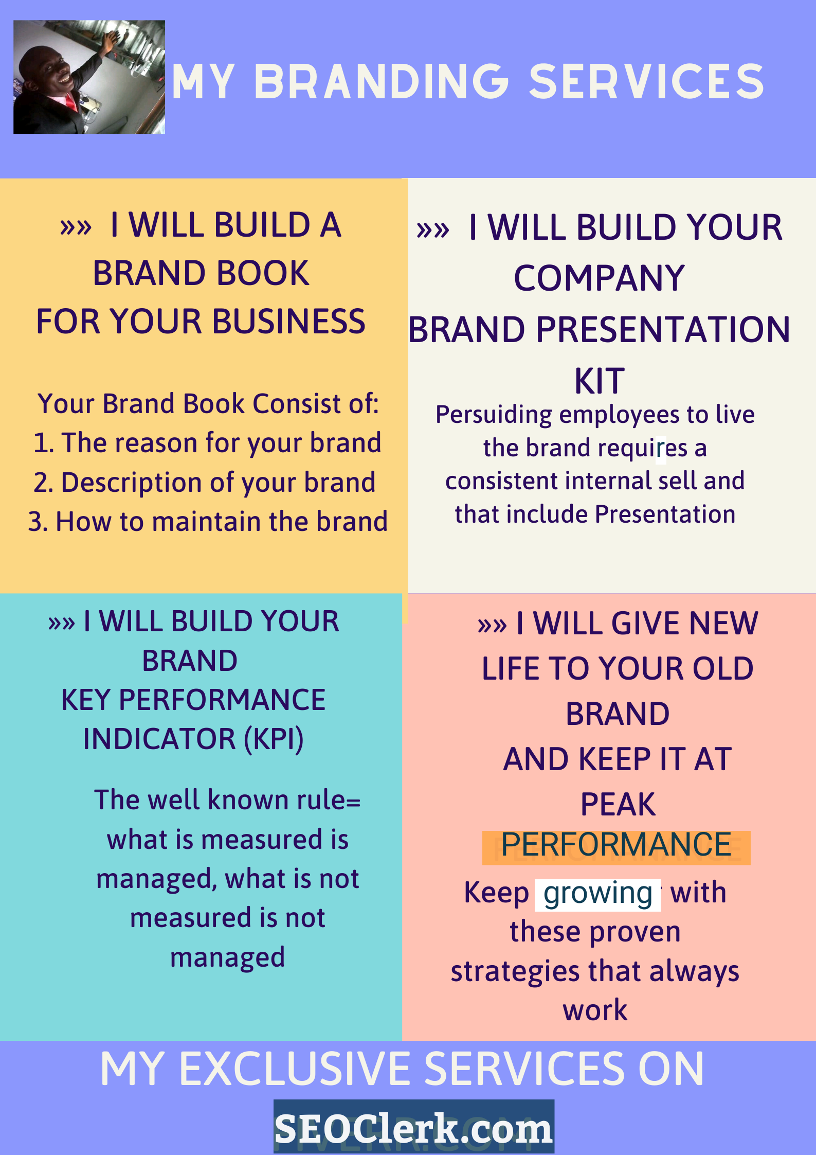 Build your brand message and brand description