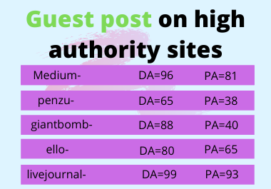 I will Write and Publish guest post on high authority sites