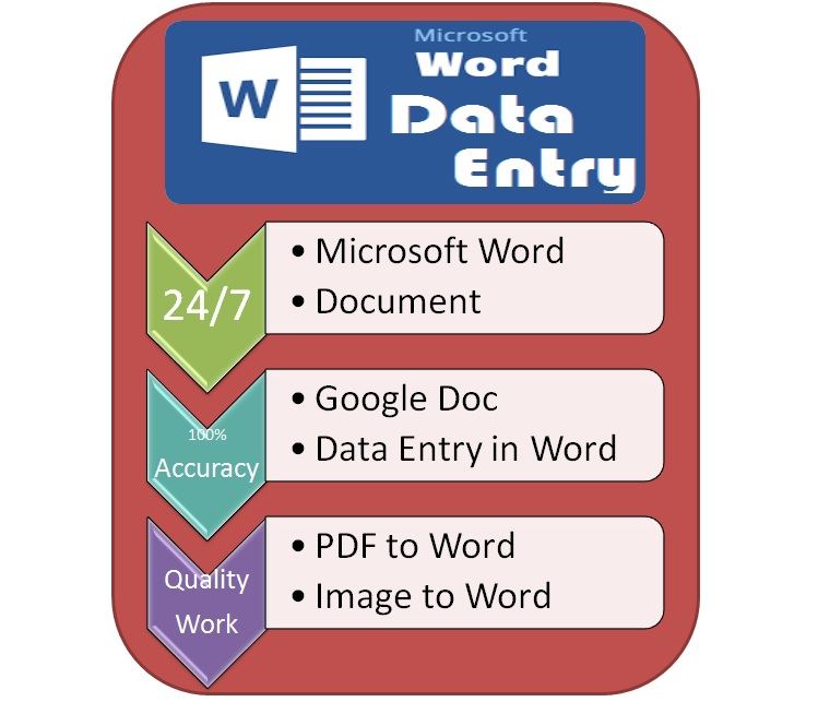 I will do data entry,  design,  create,  format,  edit,  and convert Microsoft word document