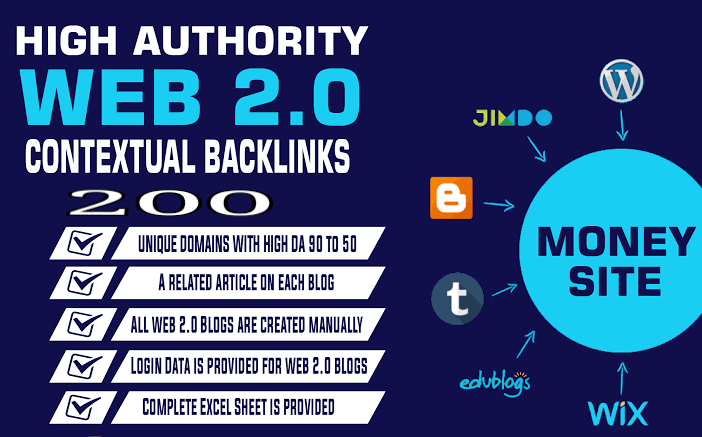 Construct 200+ Backlink with High DA/PA/TF/CF On your landing page with Unique websitelink
