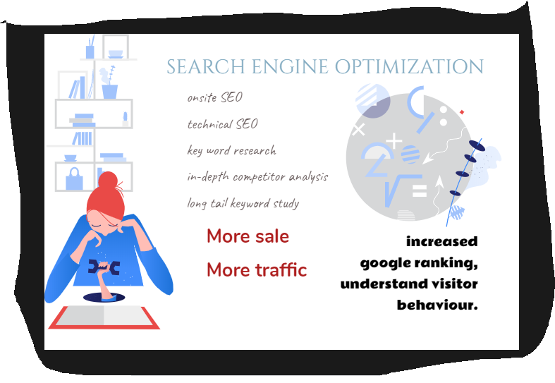 i can do key word research onsite SEO,  technical SEO,  long tail keyword research,  domain selection