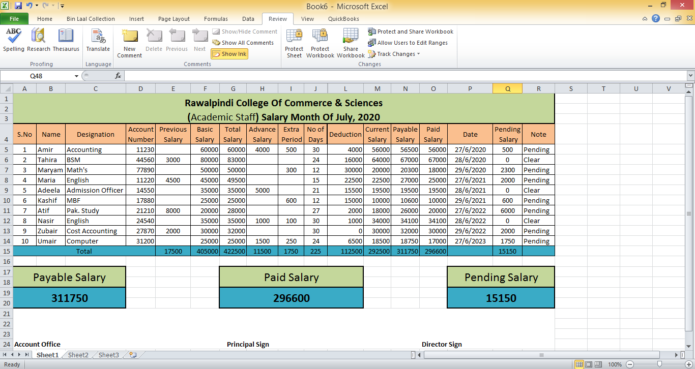 I am Data Entry Operator.I can do data entry work for you in very less rate.