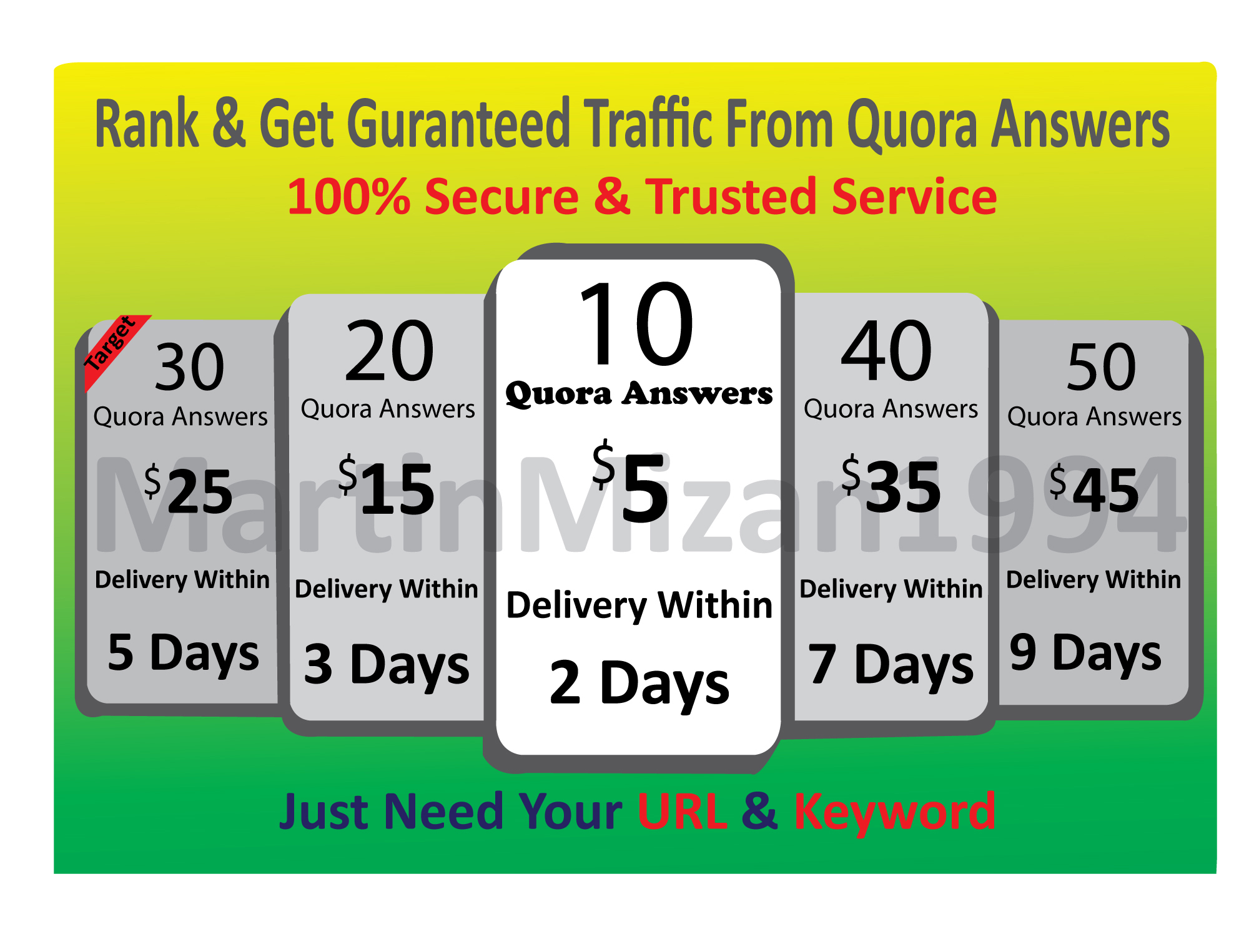 Promote your Website in 10 Quora Answers with targeted Traffic Guaranteed
