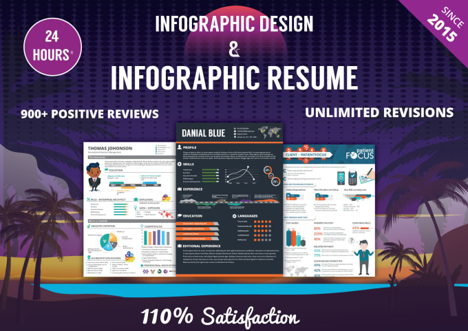 I will do best infographic design and cv resume design