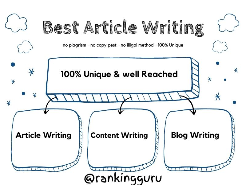 Article Writing,  Content Writing,  Blog Writing in any Topic for 1000-2000 words anytime