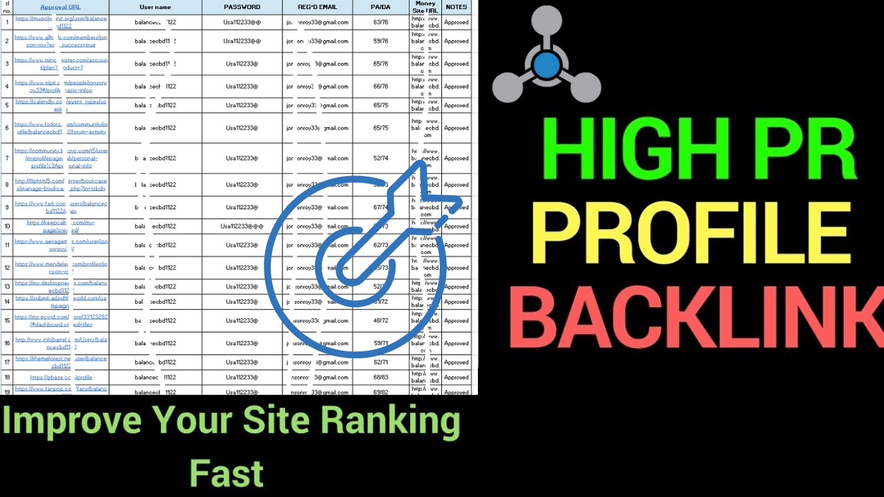 I will create 100 profile back links for your website within 24hrs