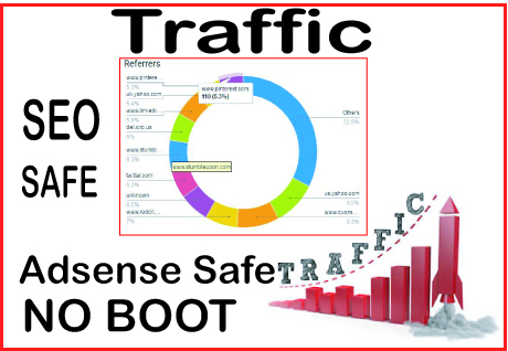Do Targeted Organic & Social Media WEB AdSense safe TRAFFIC