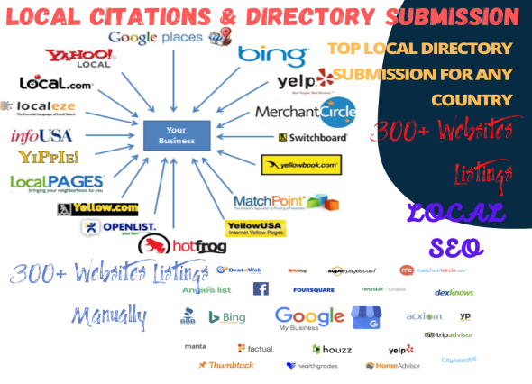 build local citation and directory submission upto 300 sites