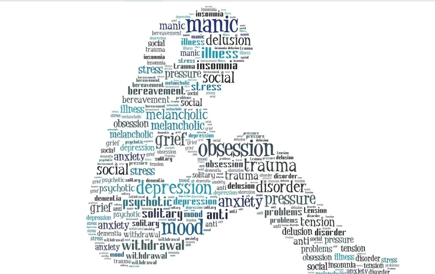 write SEO article on any mental health topic