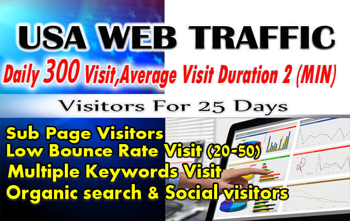 Get Daily USA & EUROPE Real Human Website Traffic