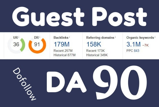 I will write and publish 10 GUEST POST on High DA PA Sites