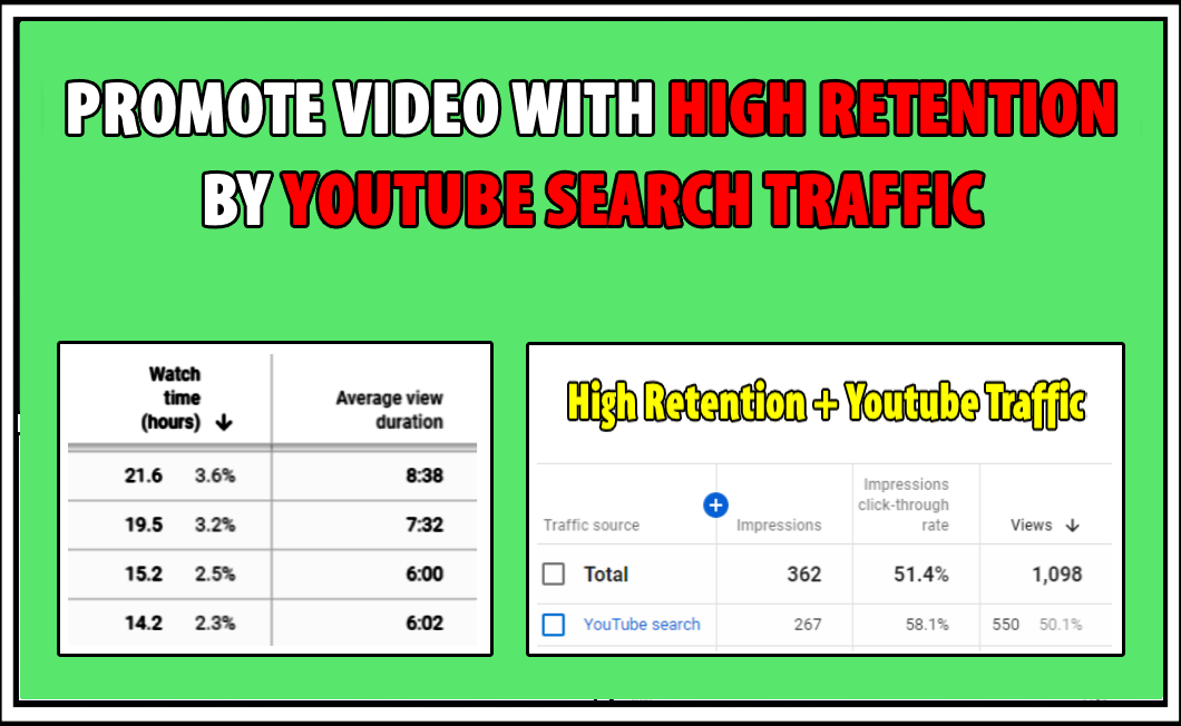 Youtube Promote Video By Youtube Search Traffic