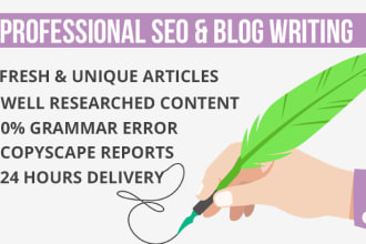 I will write a fully researched and optimized article for your site