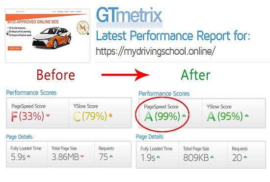 Wordpress Speed optimization,  increase website speed in Googlepagespeed, Gtmetrix 100