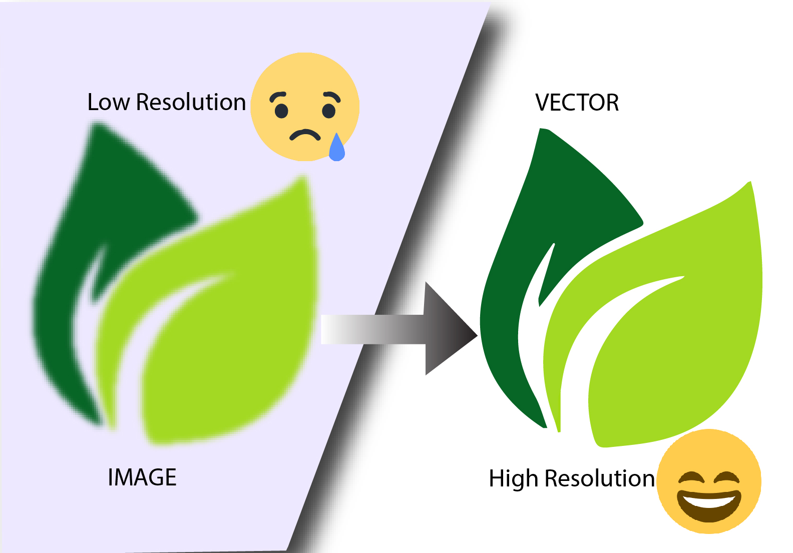 I will do vector tracing,  convert to vector logo,  image,  vectorise,  trace.