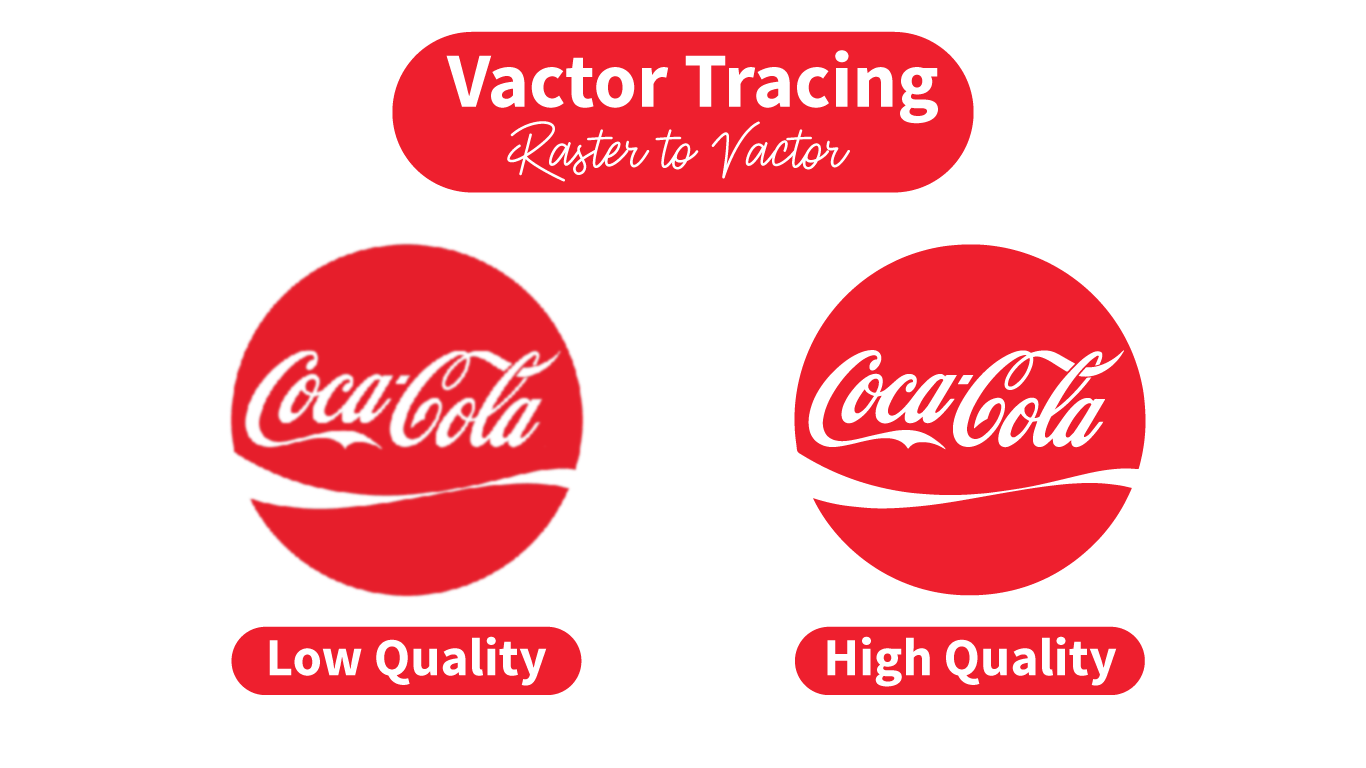 I will do vector tracing,  renew or redraw your logo or art