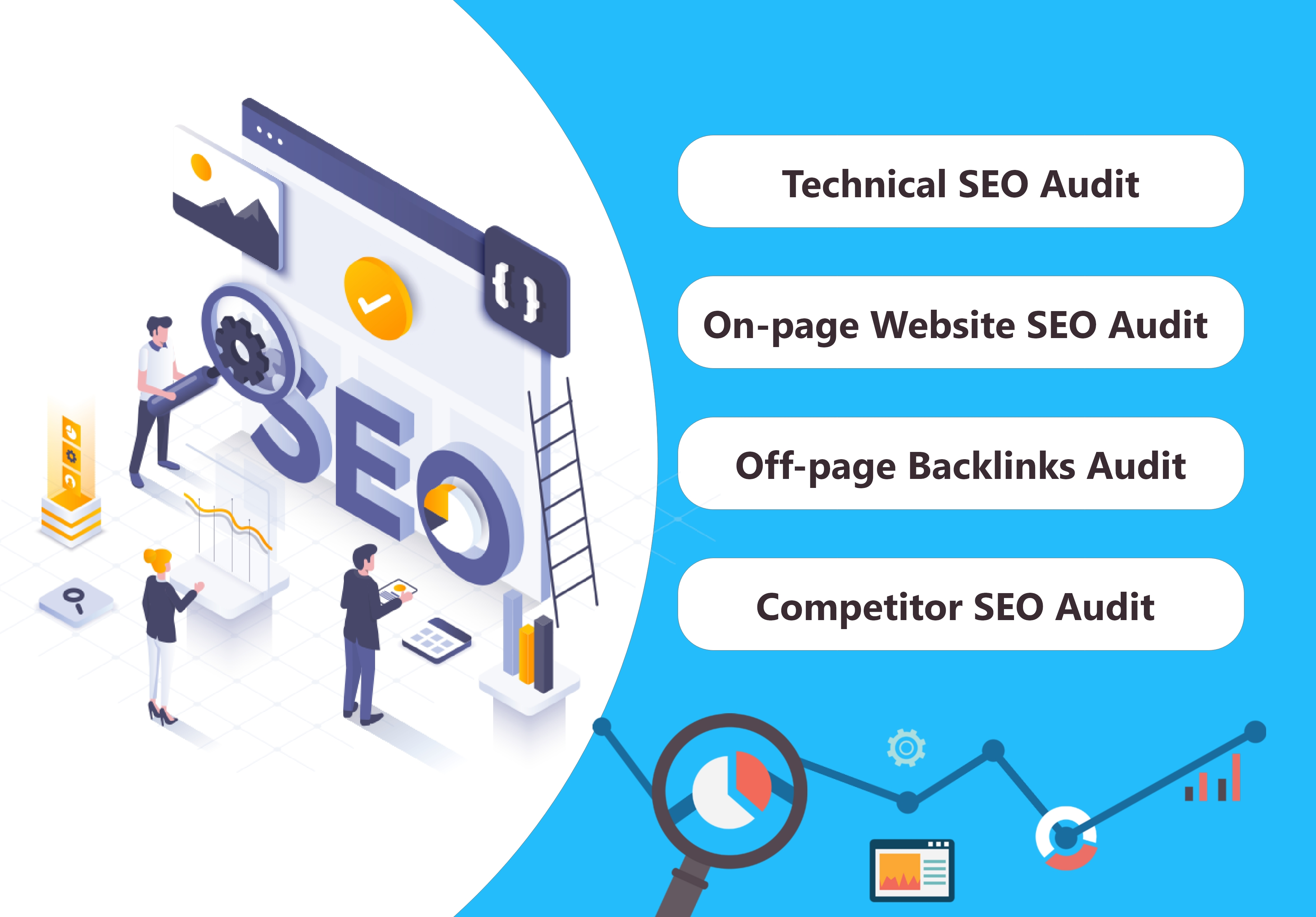 SEO Audit with Recommendations for your website