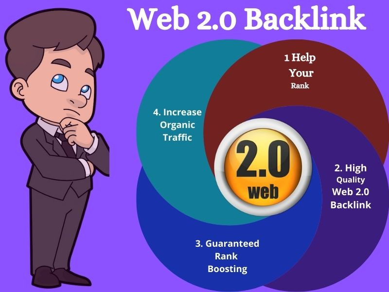 I Will Create 20 High Authority Do-follow Web 2.0 Backlinks