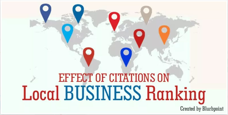 I Will Do 25 High Quality Local Citations For Any Country