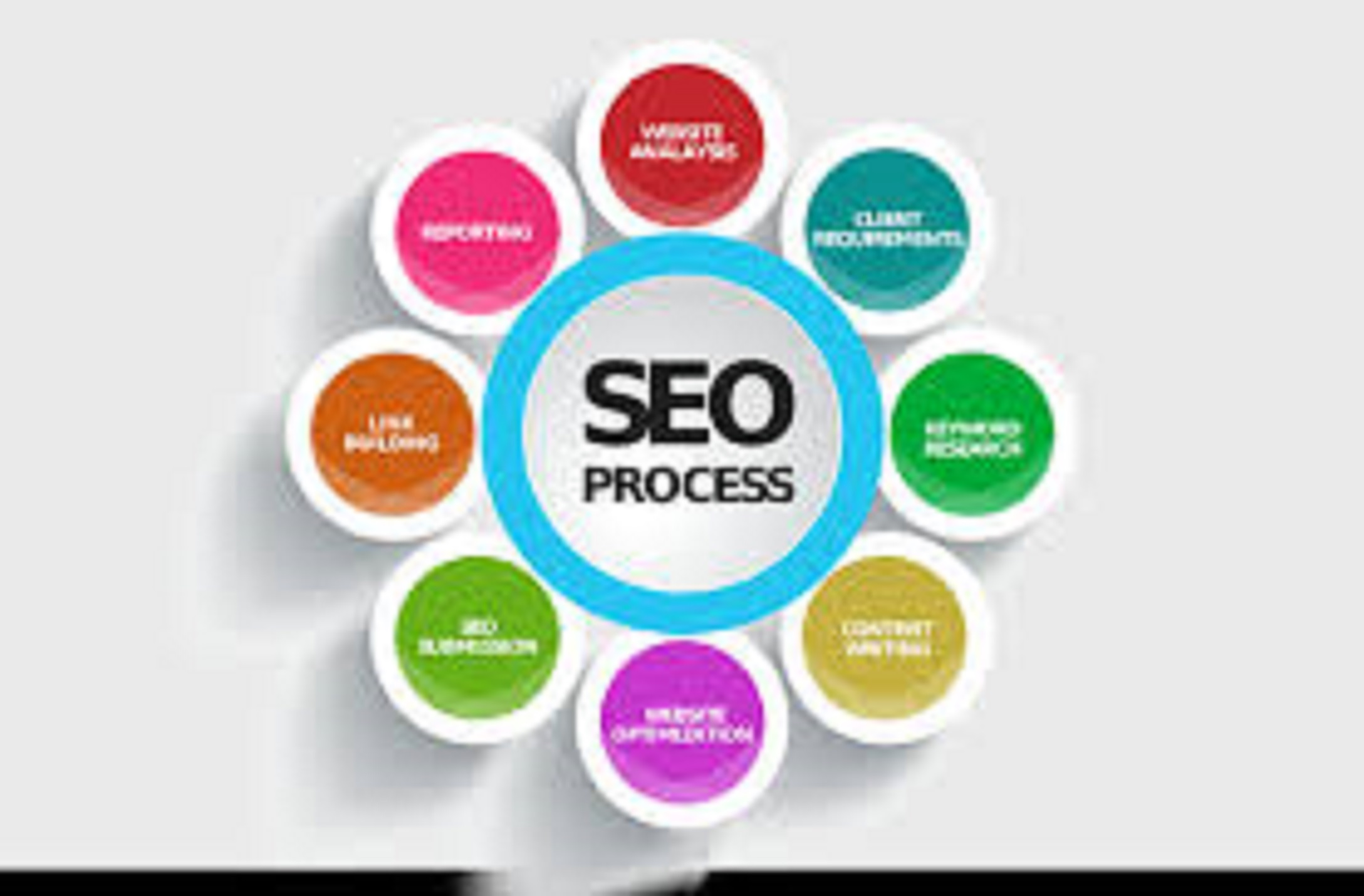 I will do 50 high authority pr9 seo unique profile backlinks