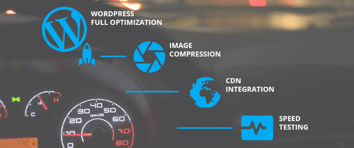 Speed optimization of your wordpress website within 24hours
