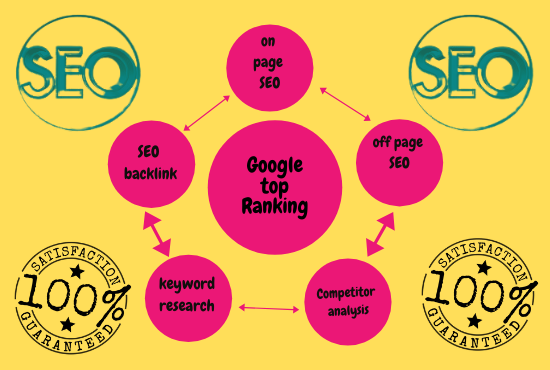 Provide Rank your Website at First Page on Google with High Authority SEO Back-link