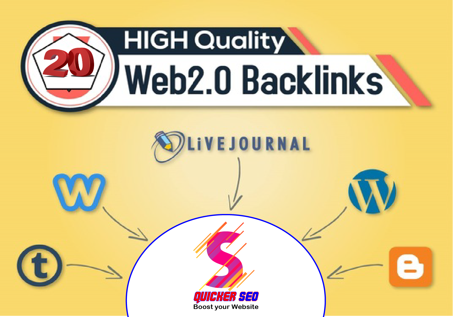 Create 20 Web 2.0 Blogs for Your website with image and Video