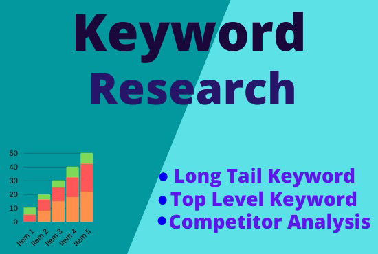 I Will Do Keyword Research And Competitor Analysis Actually Ranks You on Google
