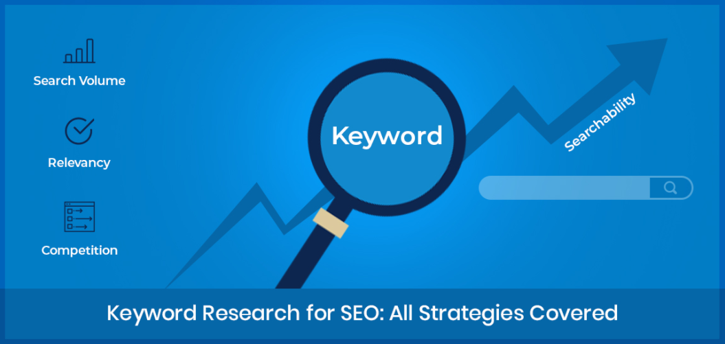 I will research most profitable keywords for your website