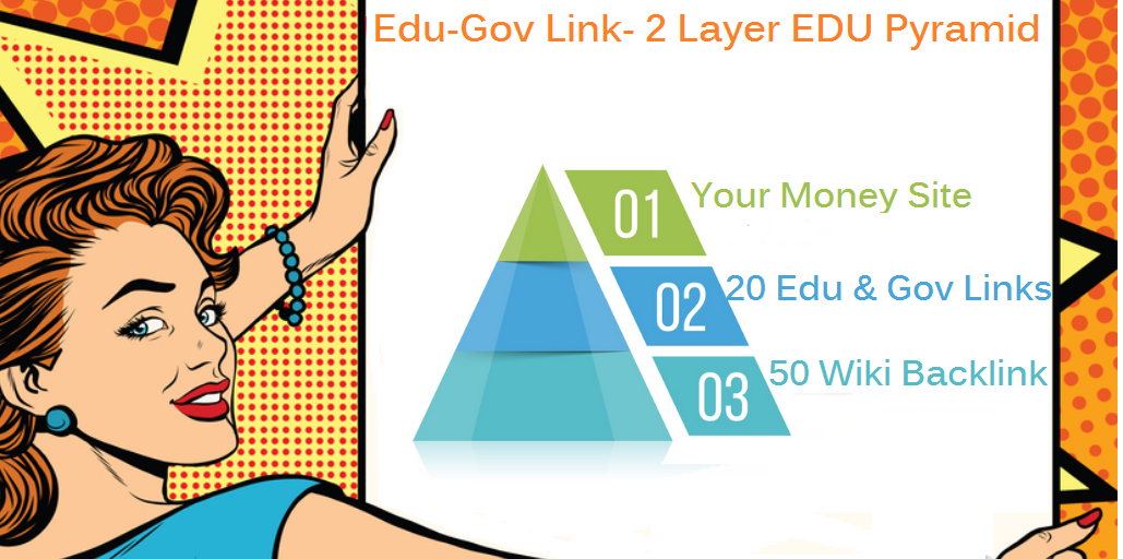 Manually create link Pyramid Using Edu and Wiki sites only