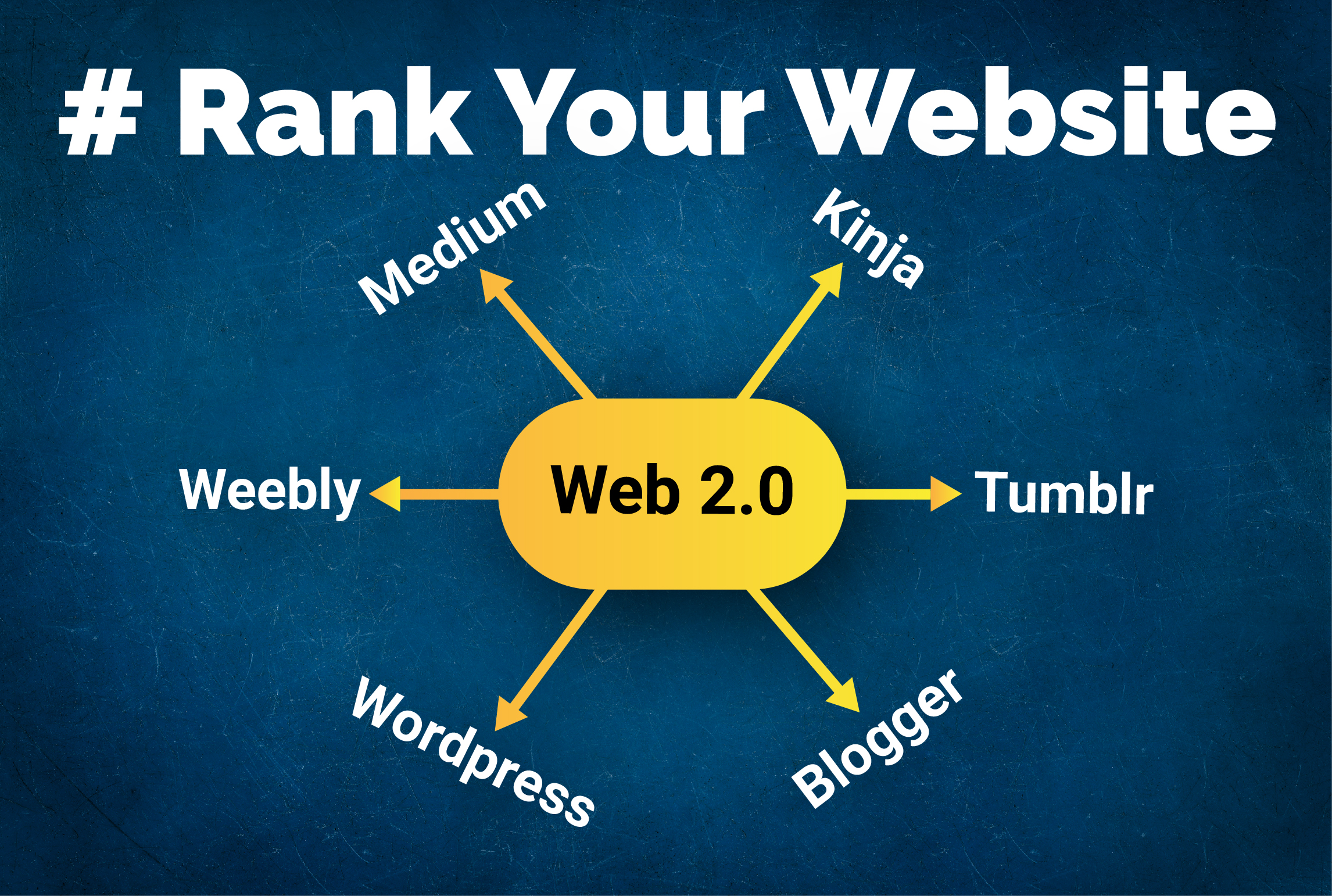 I will Boost your website with 25+ web 2 Buffer Blog