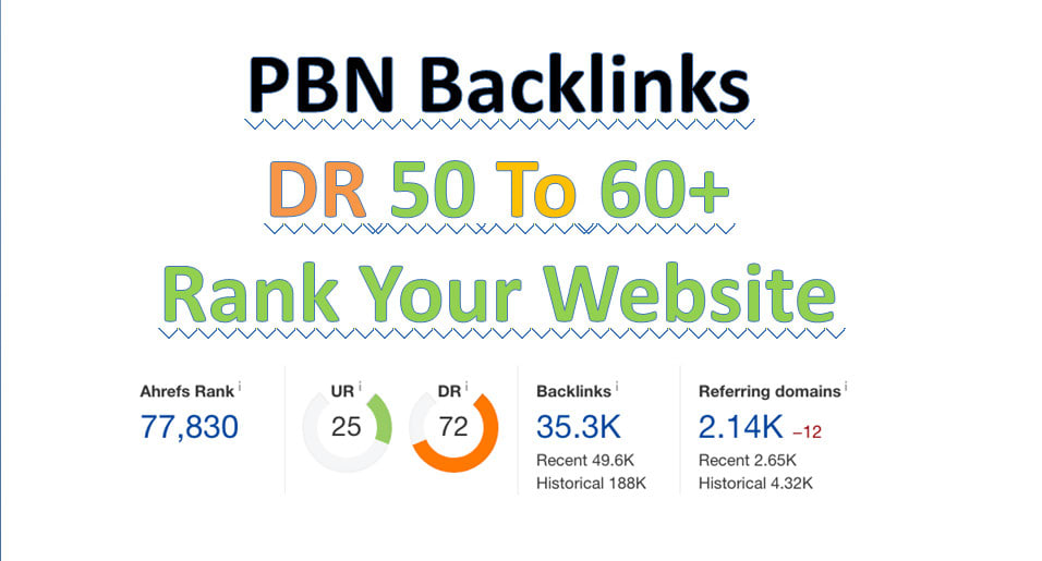 I'll provide 100 high authority dofollow permanent high dr backlinks