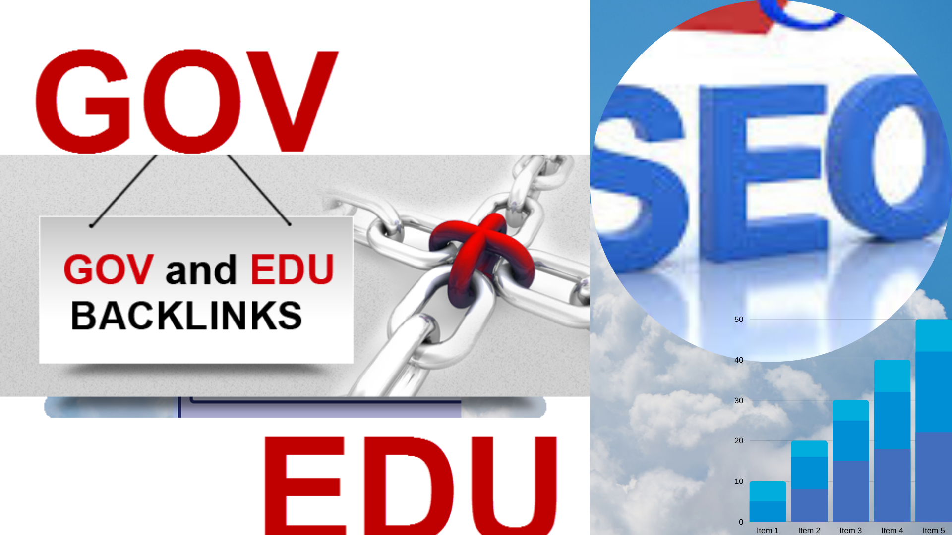 create 300 EDU HQ backlinks for you website