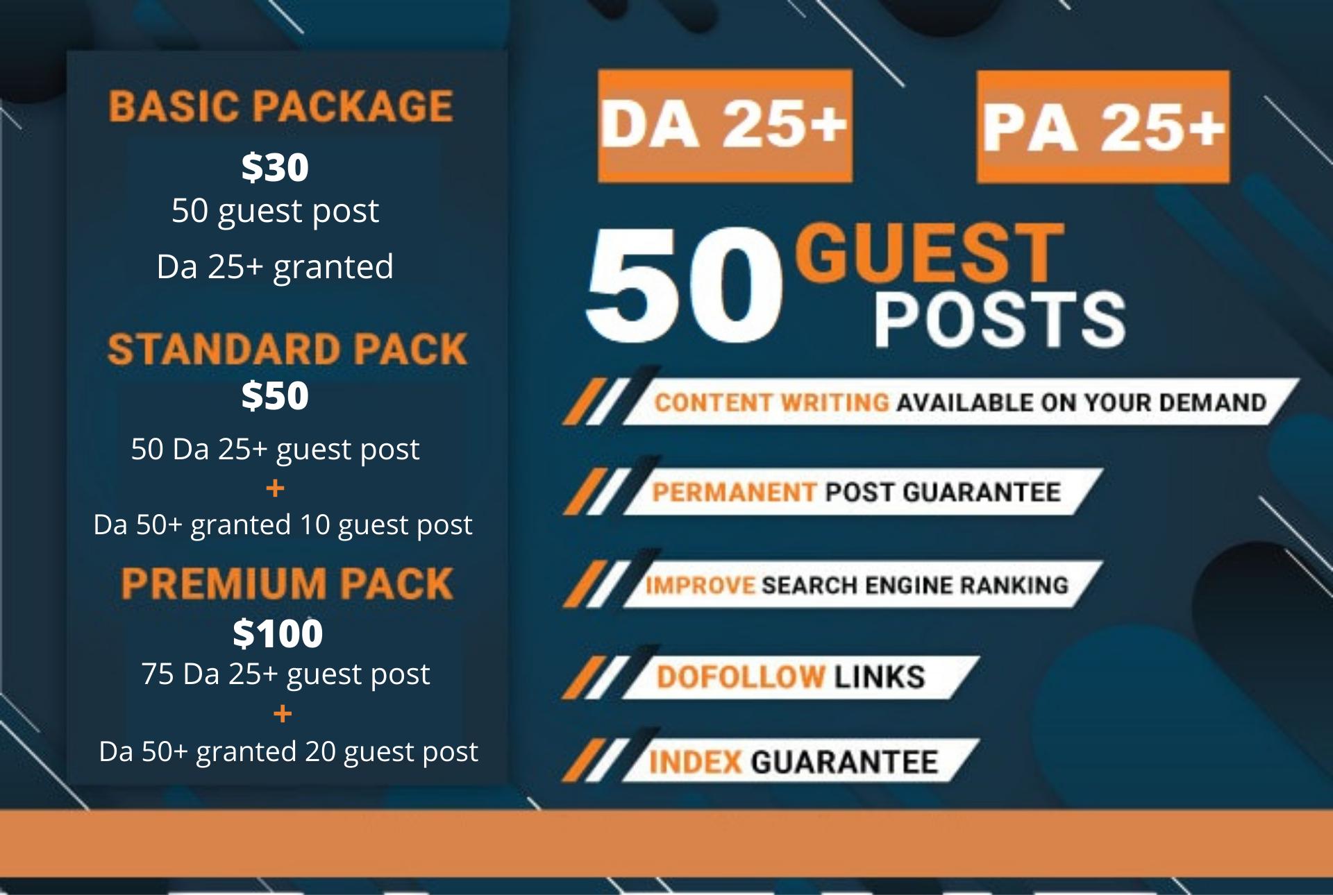 DA 25 granted 50 guest post from unique domain