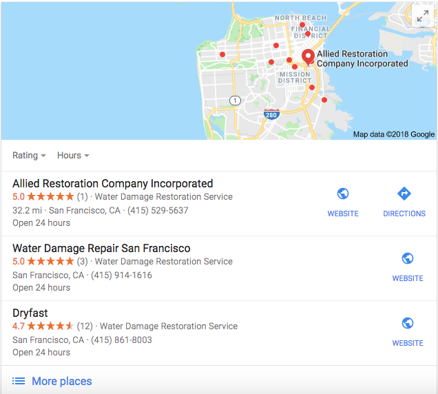 I will create 1000 google maps point citations for local SEO for your business website