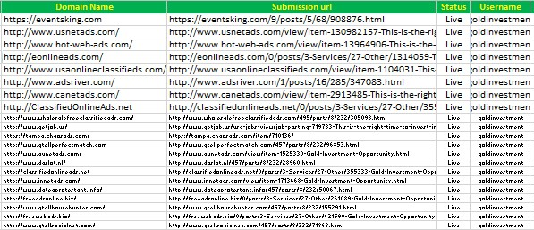 I will Post Your Ad 100 Top High Authority Classified Ads Posting Sites