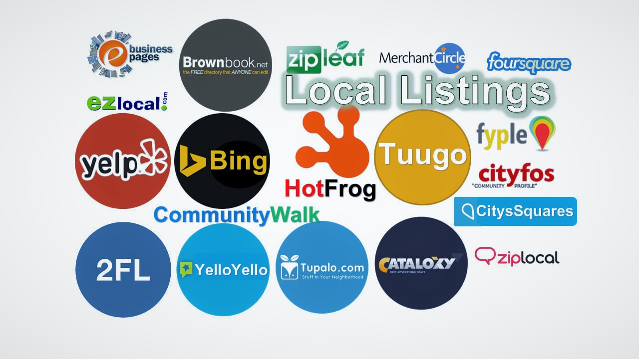 Create top 350 Live local citations Switzerland,  USA,  China,  UK,  UAE,  Canada for any country