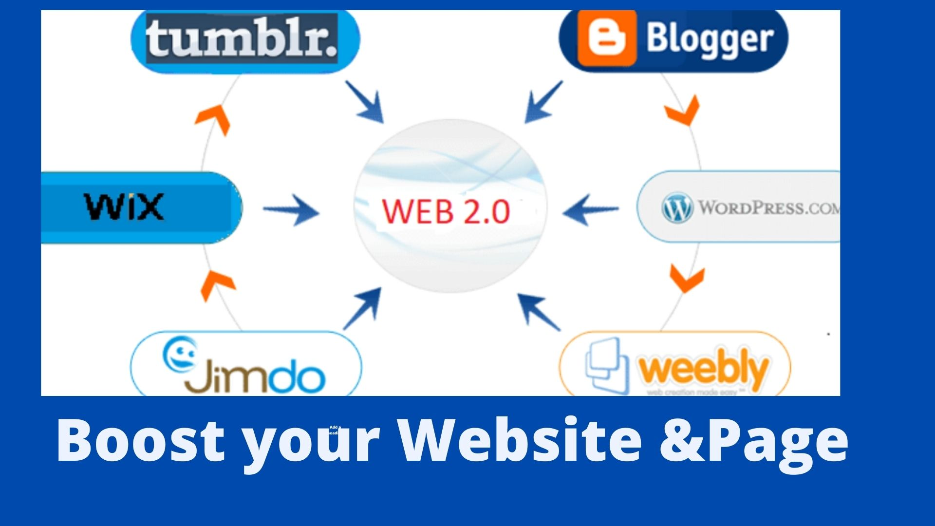 I will Create Web 2 0 Backlinks in high DA/PA site
