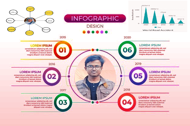 I will design professional infographic, chart and graph