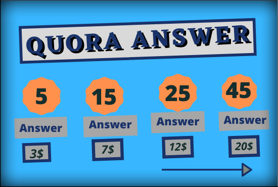I will Offer Niche Relevant Quora answer with keyword & URL from different questions
