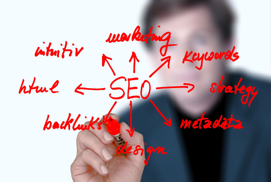 Research Top Profitable keywords for your website
