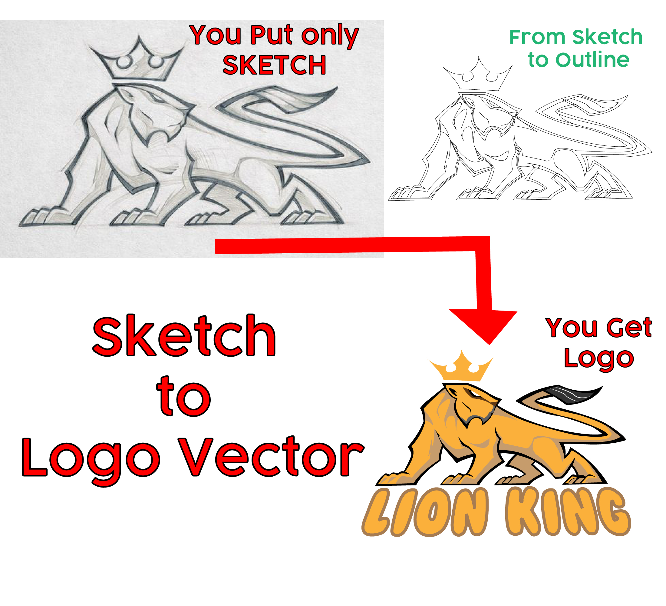 Sketch or any idea to logo vectorize services within 12hrs