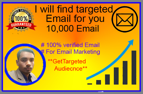1000 targeted active email list for email marketing