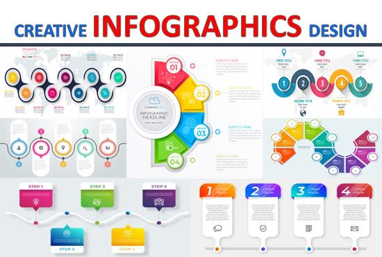 I will design infographic chart,  flow diagrams and any design,  24hr