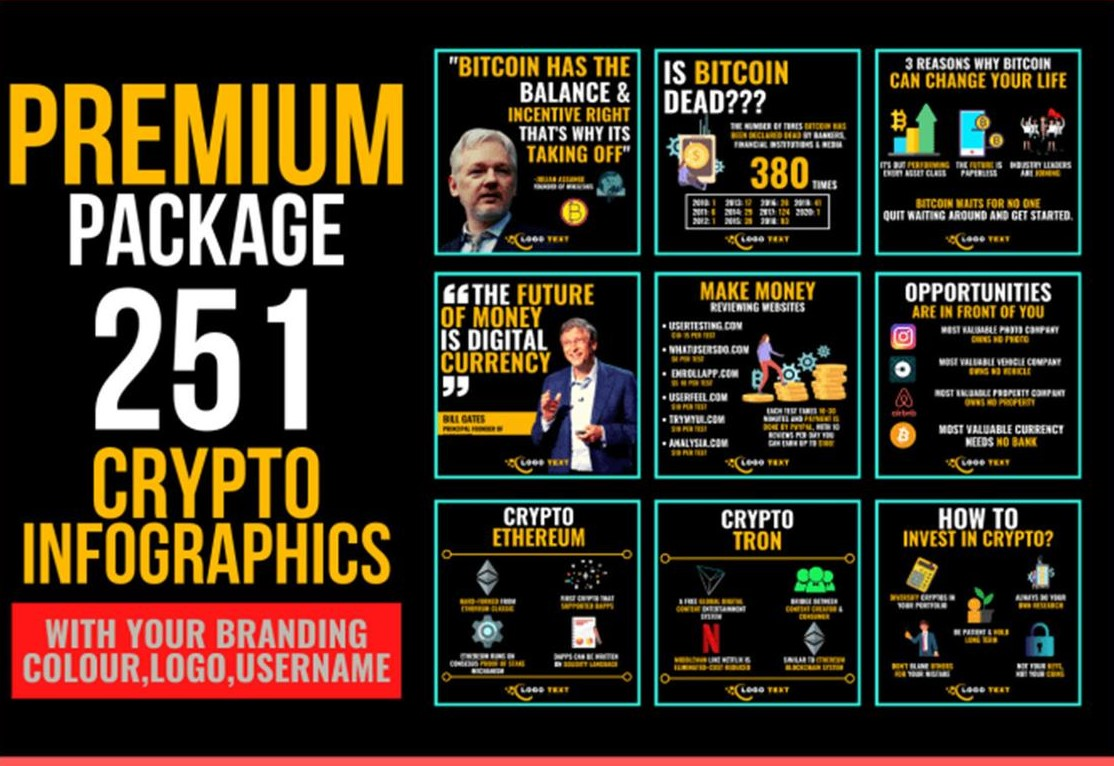 251 cryptocurrency,  bitcoin infographics for post.