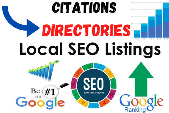 I will managed 350 google map citations for local seo