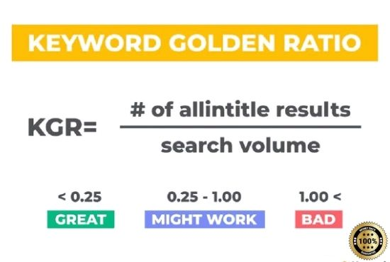 I will do best KGR keyword research